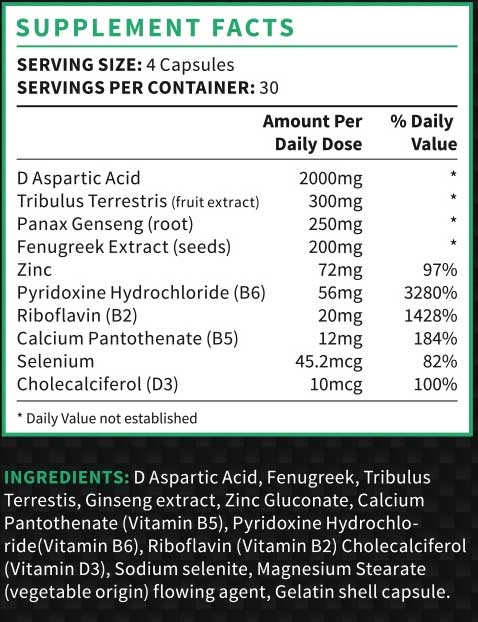 Supplement Fact of Testogen