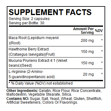 Ingredients Sustanon