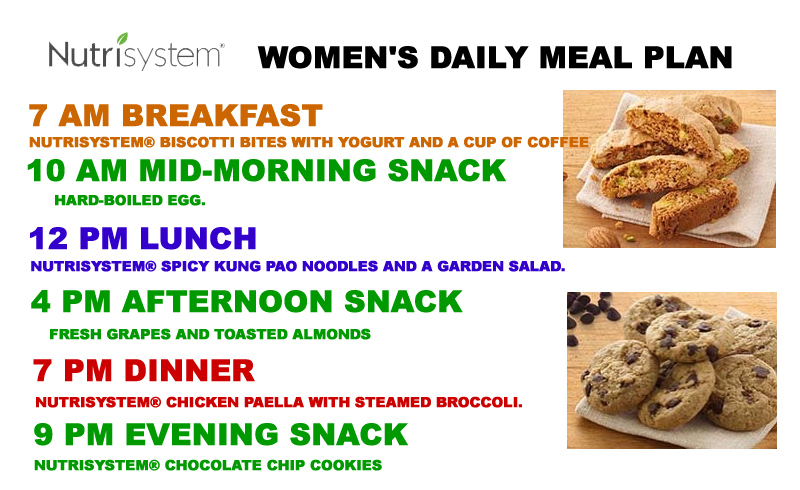 Nutrisystem for Women's Meal Plan