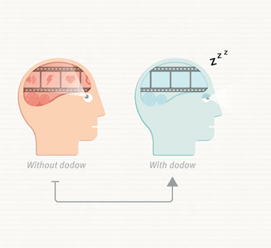 Dodow Sleep Aid Retrain Your Brain